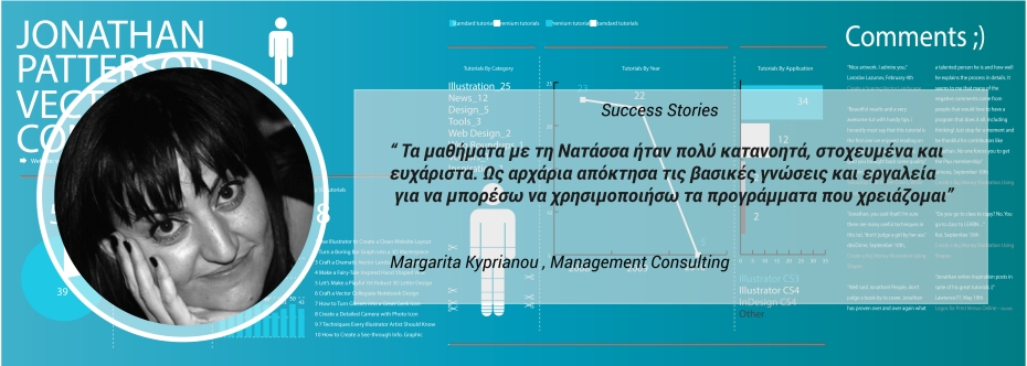 Sucess Stories_Margarita-01-01