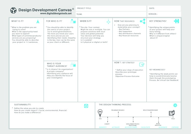 Session 5_Design Model Canvas